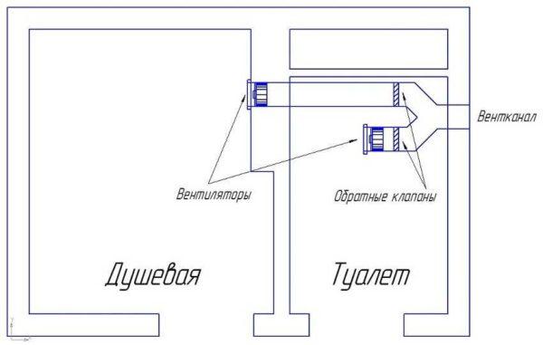 Как поставить обратный клапан на вентиляцию в раздельном санузле с одним вентканалом