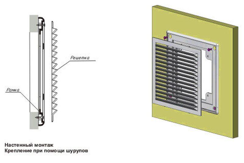 монтаж рамки вентиляции шурупами или саморезами