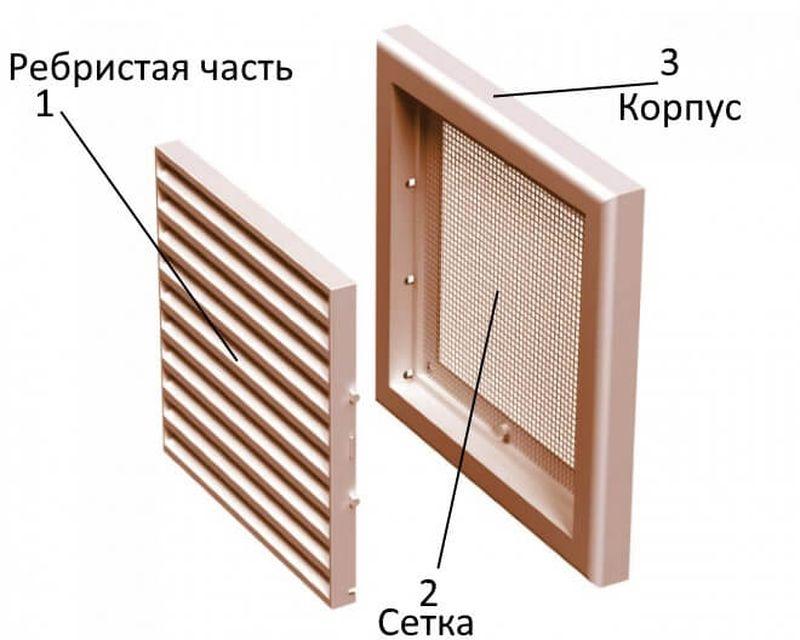 конструкция вентиляционной решетки