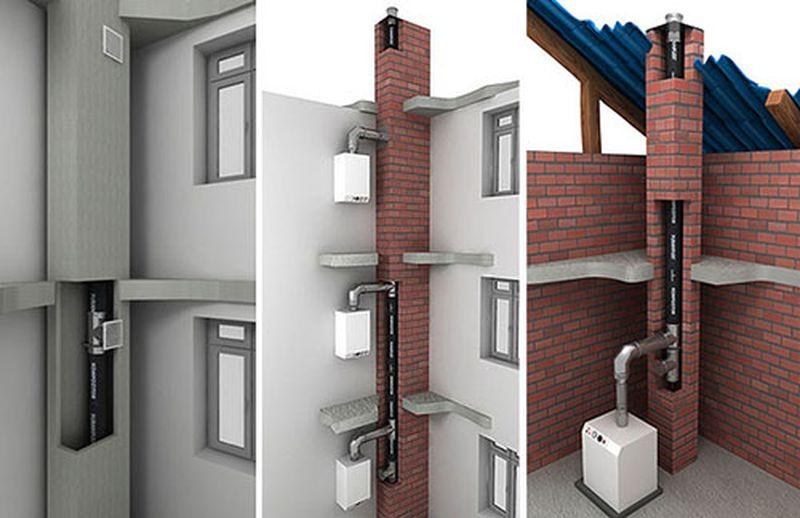 как происходит воздухообмен для вентиляции в многоквартином доме
