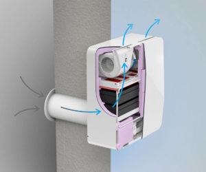 бризер для вентиляции воздуха в помещении