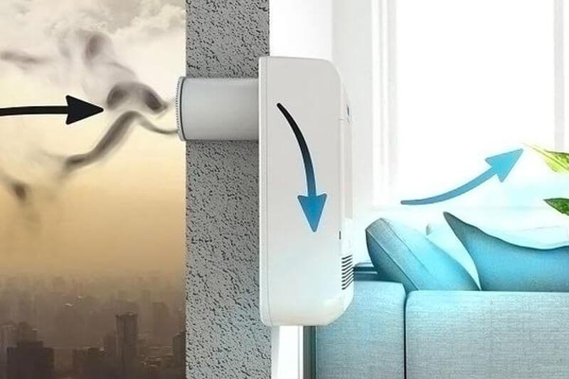 как работает вентиляция с фильтрацией