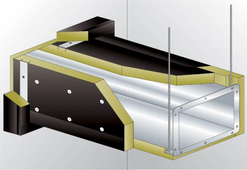 как утеплить воздуховоды внутри помещений
