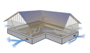 Для чего нужно вентилировать подполье