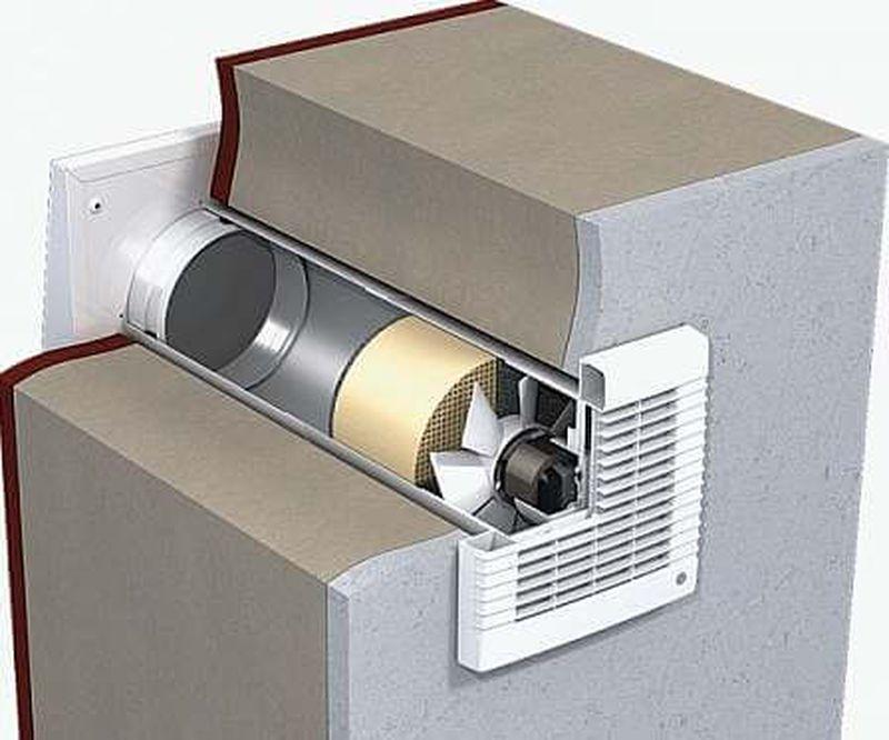 как выбрать место монтажа приточной вентиляции