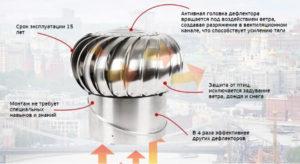 главные преимущества турбодефлектора