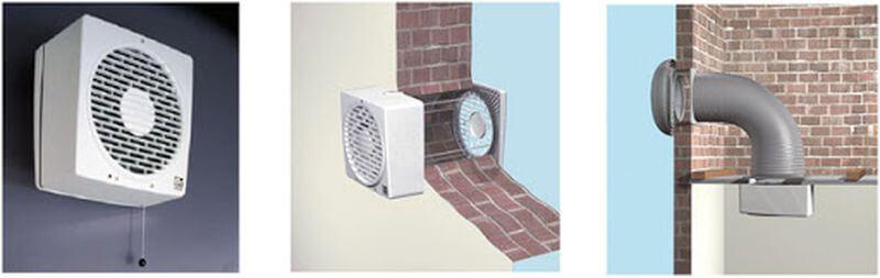 вентиляторы для системы вентиляции