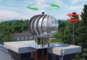 какой принцип работы турбодефлектора